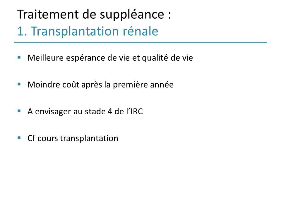 Traitement de suppléance : 1. Transplantation rénale