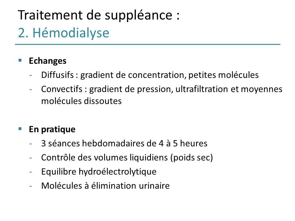 Traitement de suppléance : 2. Hémodialyse