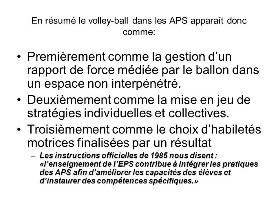 En résumé le volley-ball dans les APS apparaît donc comme: