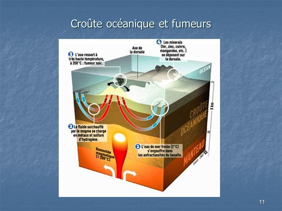 Croûte océanique et fumeurs