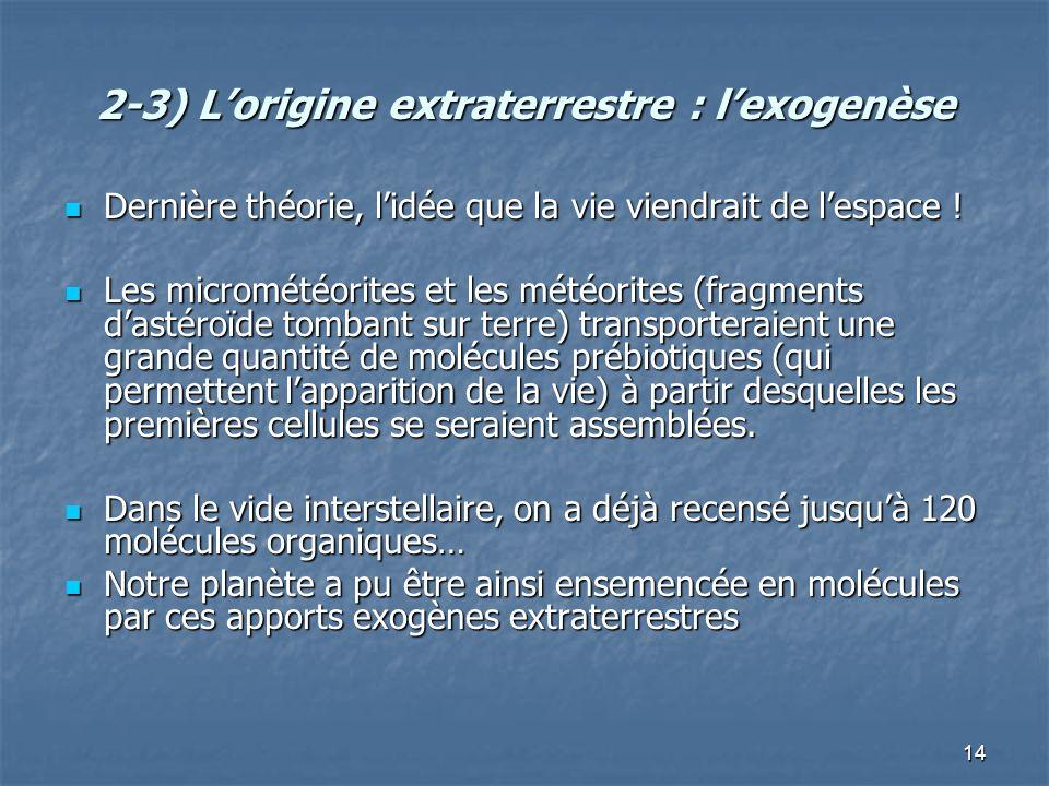 2-3) L'origine extraterrestre : l'exogenèse