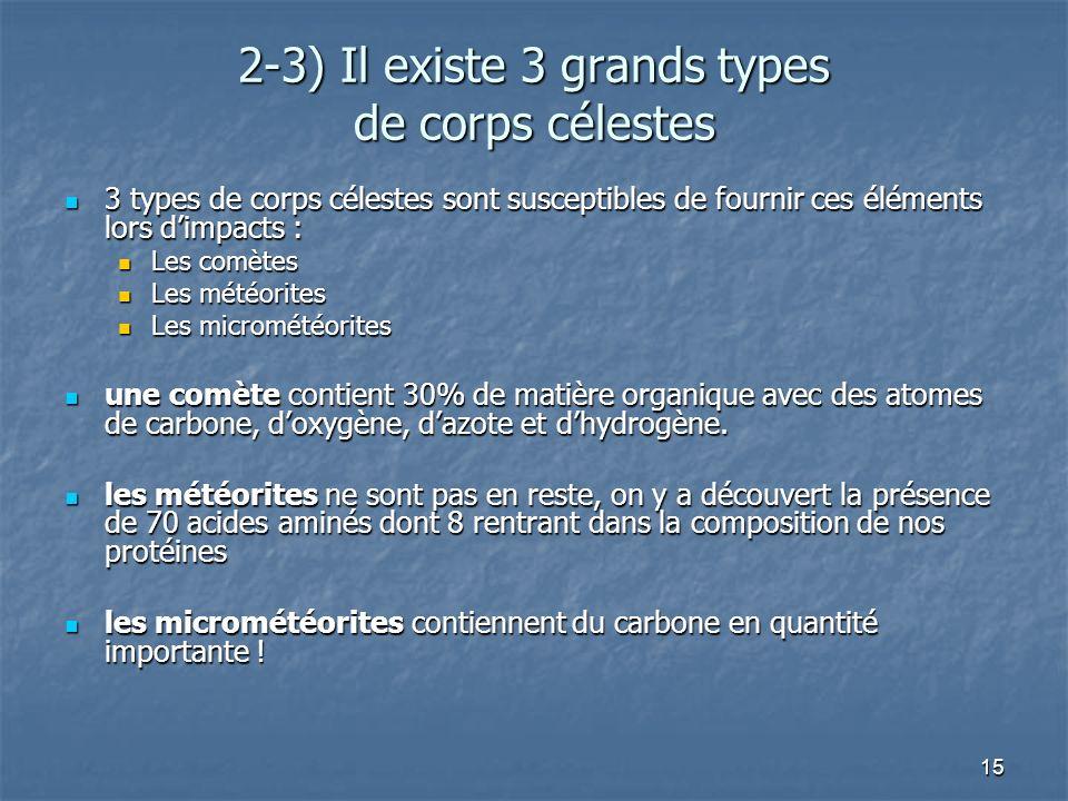 2-3) Il existe 3 grands types de corps célestes