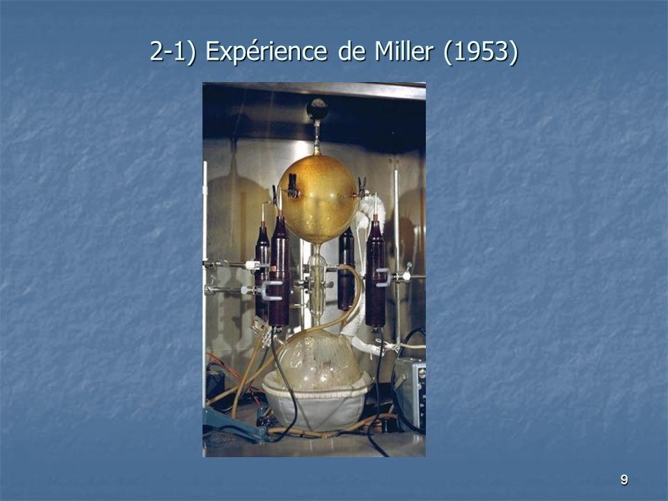 2-1) Expérience de Miller (1953)