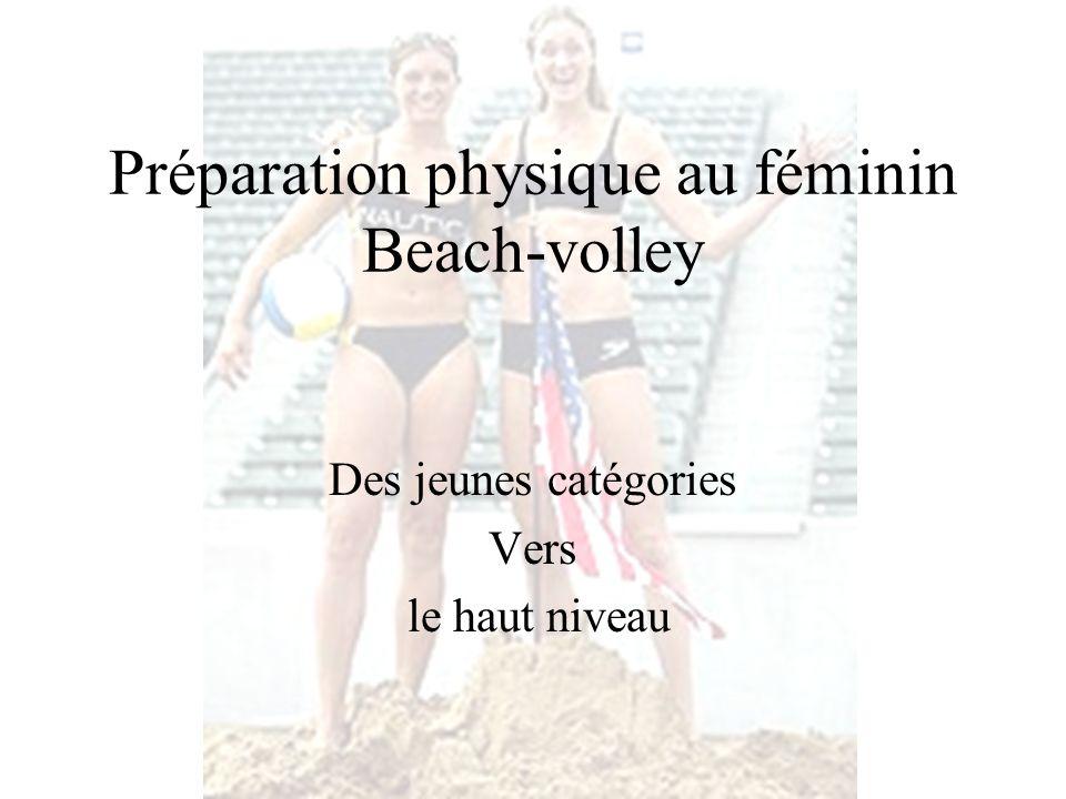 Préparation physique au féminin Beach-volley