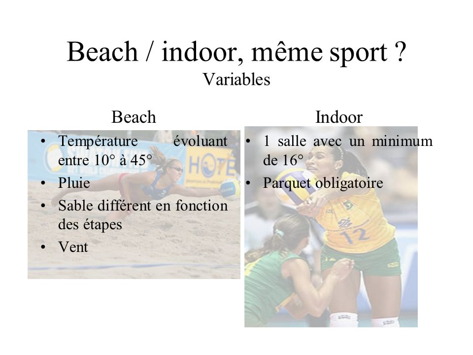 Beach / indoor, même sport Variables