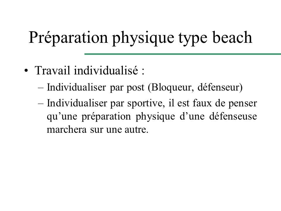 Préparation physique type beach