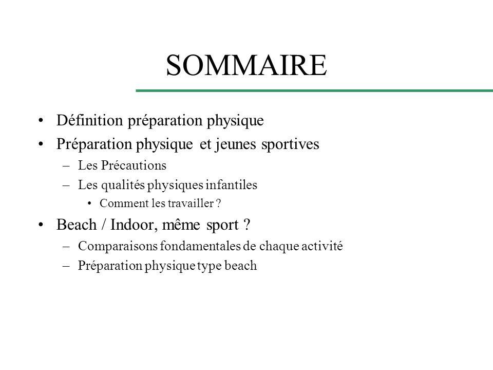 SOMMAIRE Définition préparation physique