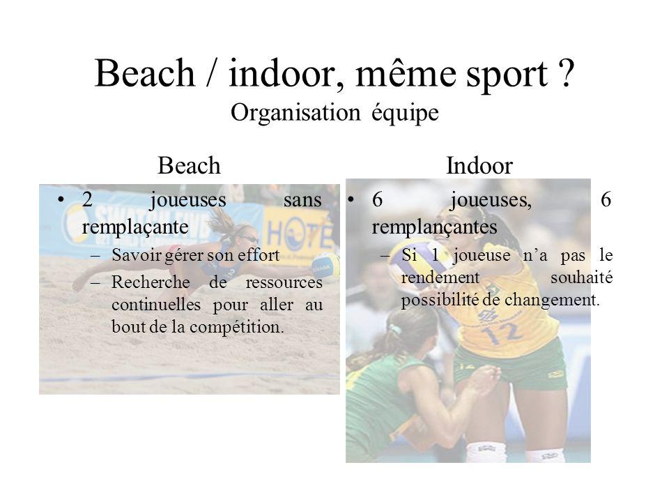 Beach / indoor, même sport Organisation équipe
