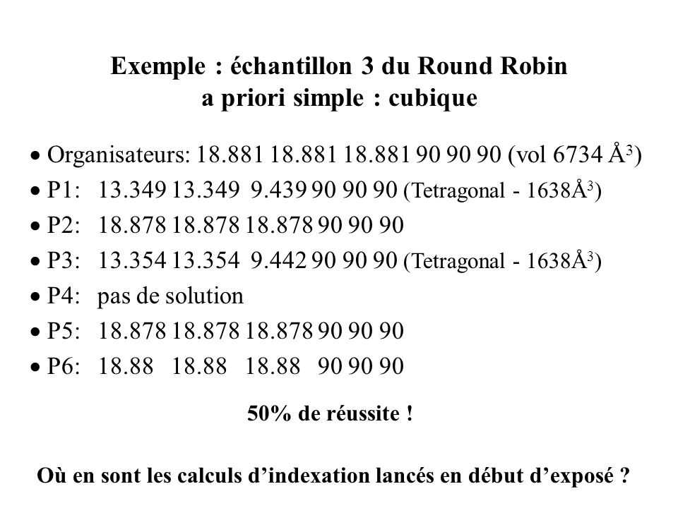 Exemple : échantillon 3 du Round Robin a priori simple : cubique