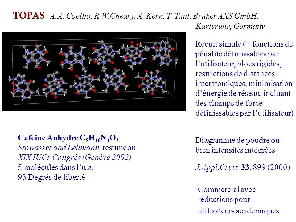 TOPAS A.A. Coelho, R.W.Cheary, A. Kern, T. Taut. Bruker AXS GmbH,