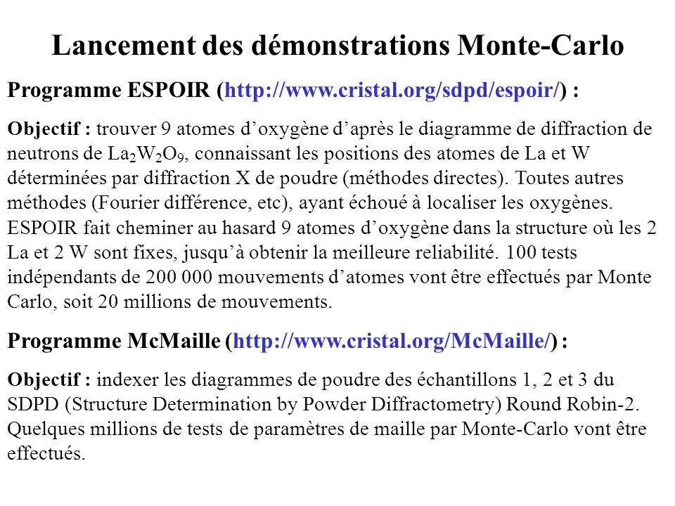 Lancement des démonstrations Monte-Carlo