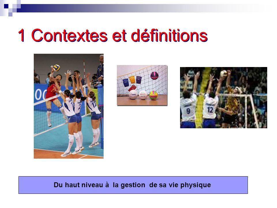 1 Contextes et définitions