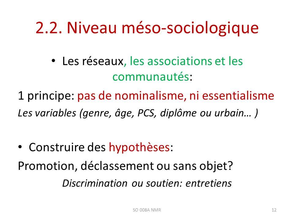 2.2. Niveau méso-sociologique