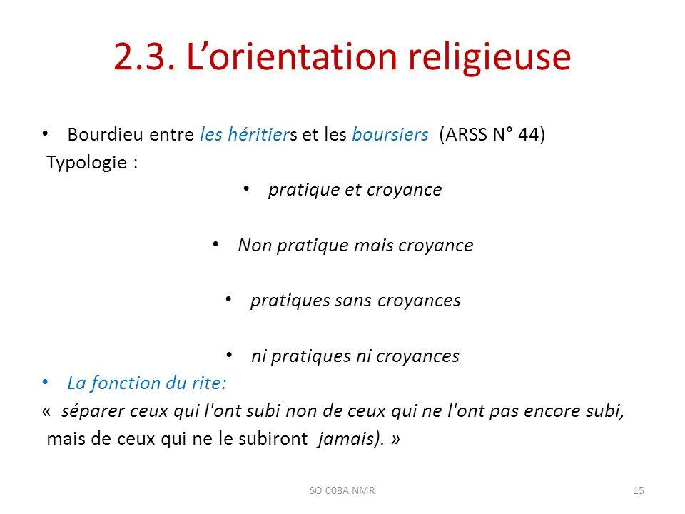 2.3. L'orientation religieuse