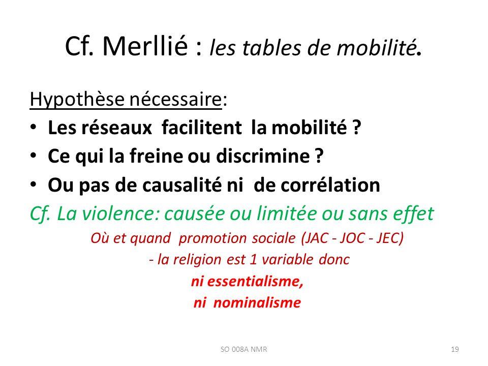 Cf. Merllié : les tables de mobilité.