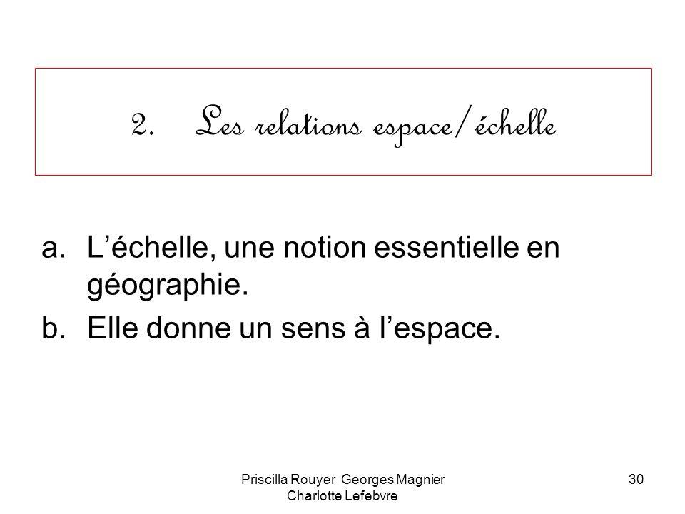Les relations espace/échelle