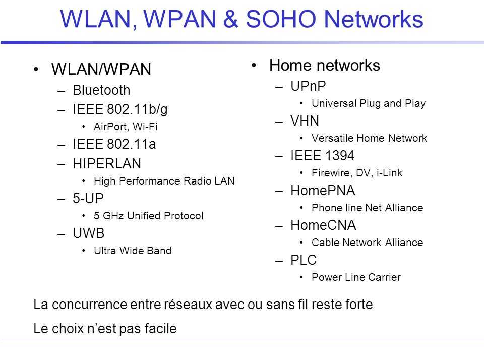 WLAN, WPAN & SOHO Networks