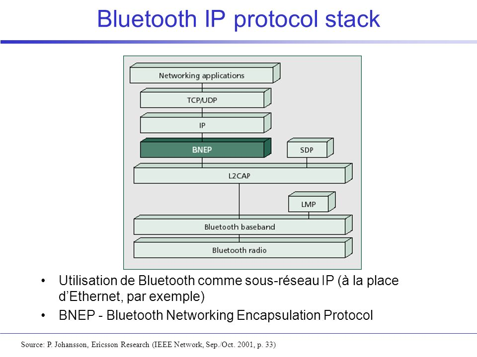 Bluetooth IP protocol stack