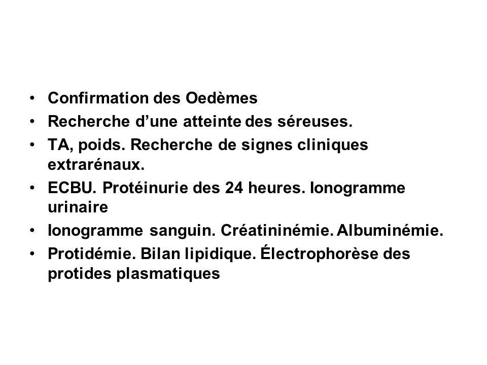 Confirmation des Oedèmes