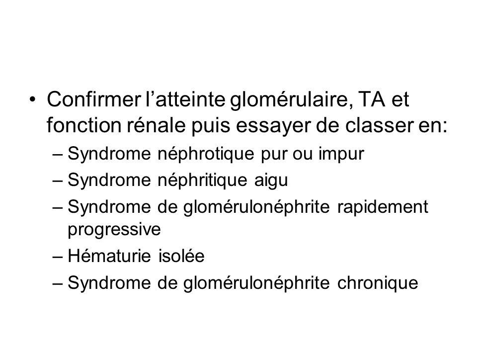 Confirmer l'atteinte glomérulaire, TA et fonction rénale puis essayer de classer en: