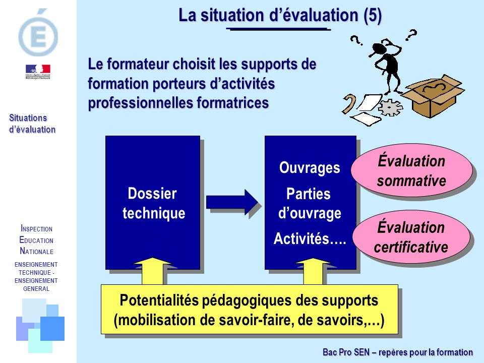 La situation d'évaluation (5)