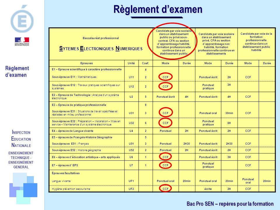 Règlement d'examen SYTEMES ELECTRONIQUES NUMERIQUES Règlement d'examen