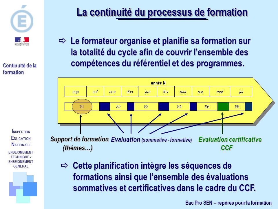 La continuité du processus de formation