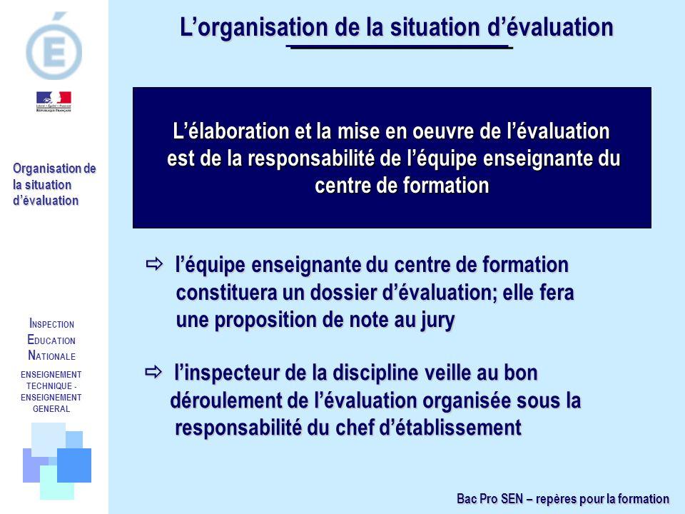 L'organisation de la situation d'évaluation
