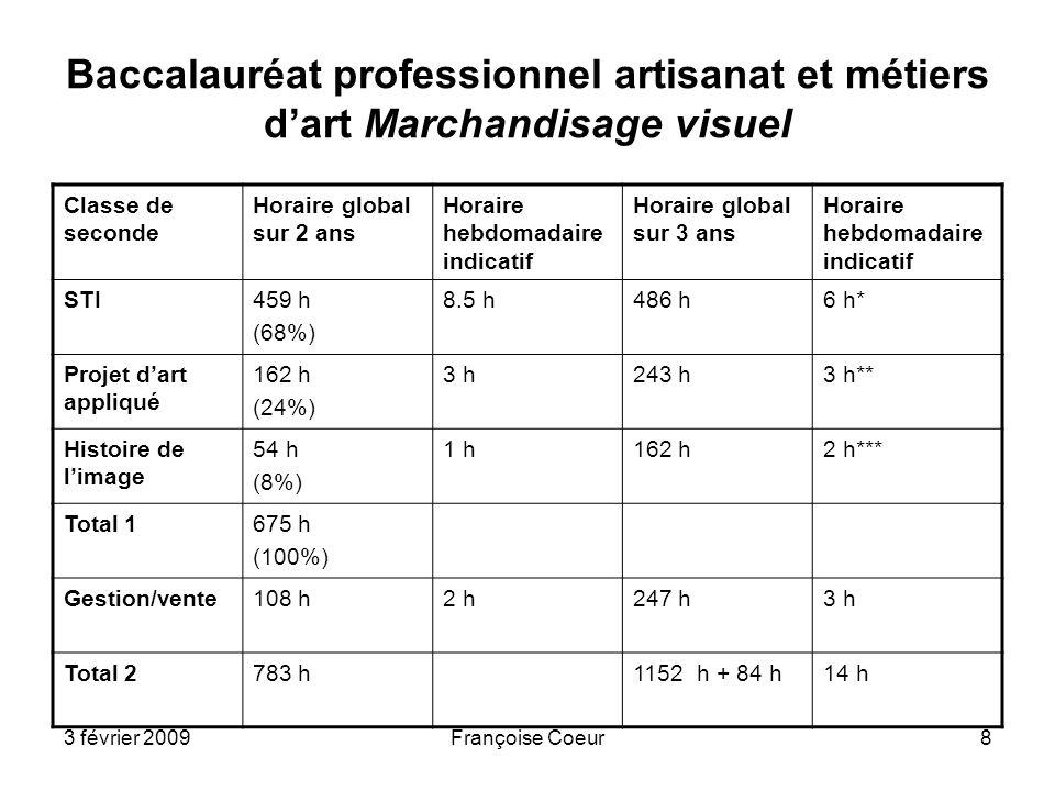 Baccalauréat professionnel artisanat et métiers d'art Marchandisage visuel