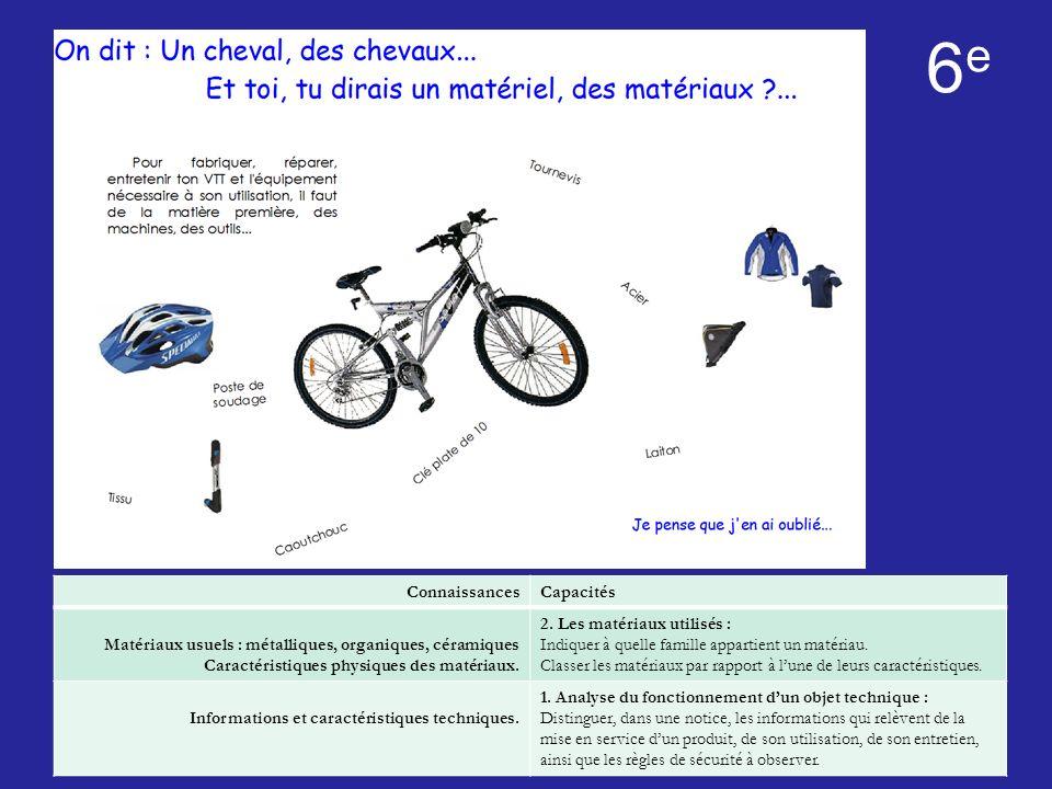 6e Les matériaux en 6ème : Voici une situation problème qui précède une démarche d investigation concernant la classification des matériaux en 6ème.