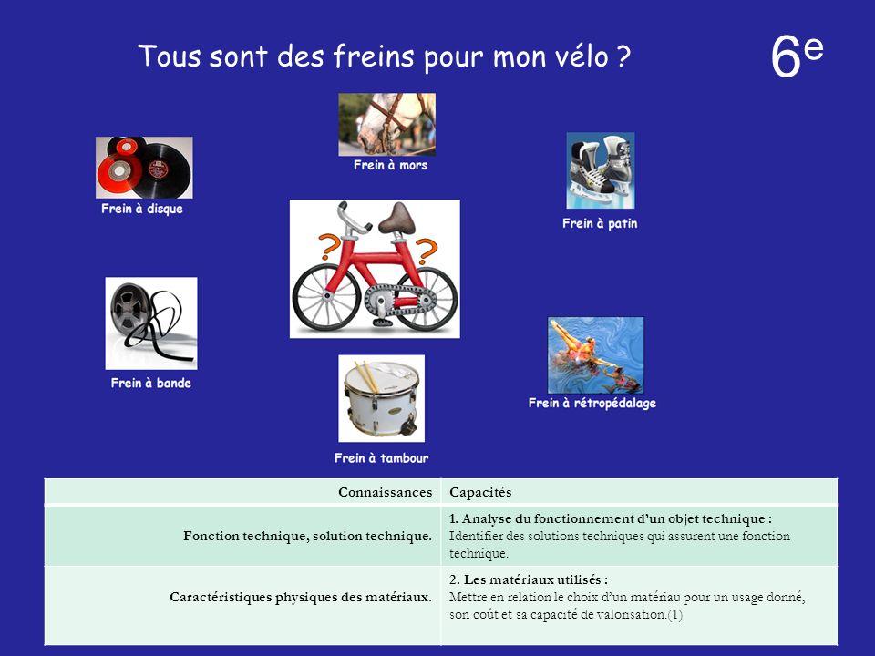 6e 6e Tous sont des freins pour mon vélo
