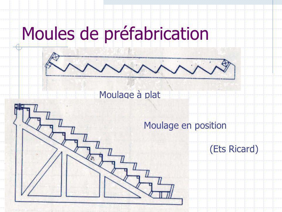 Moules de préfabrication
