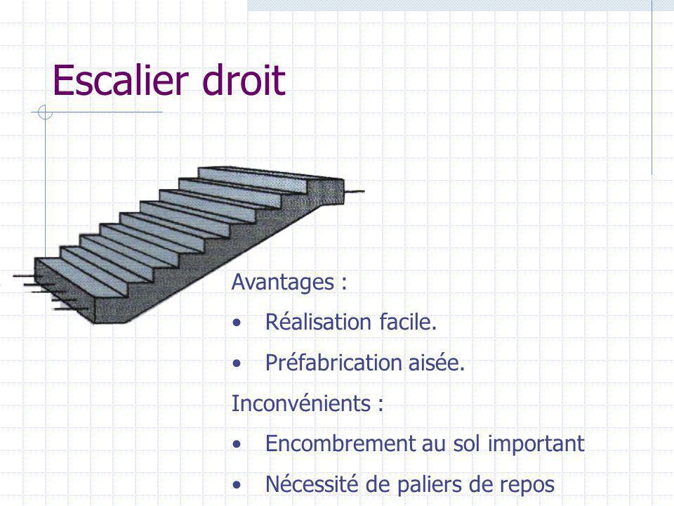 Escalier droit Avantages : Réalisation facile. Préfabrication aisée.