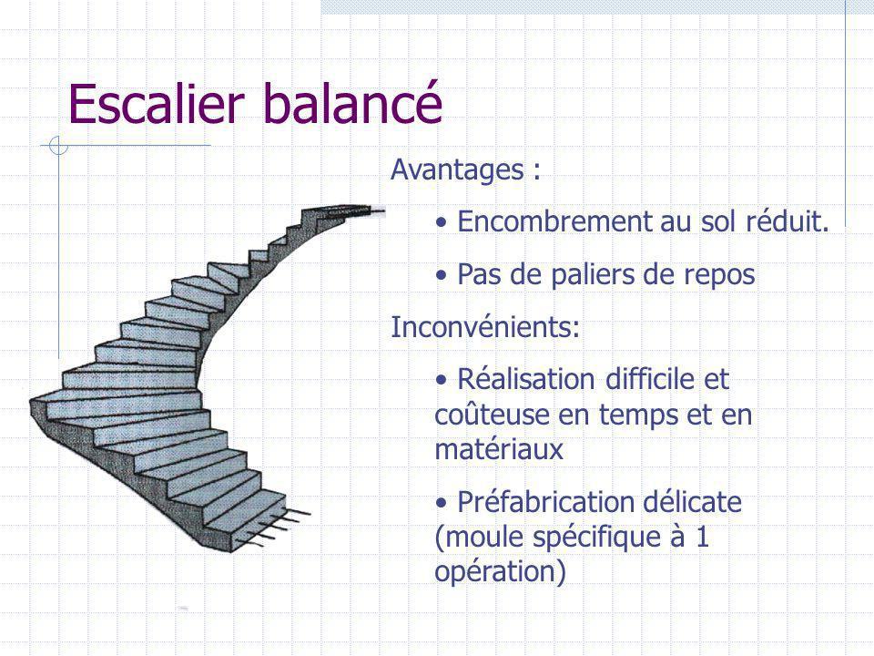 Escalier balancé Avantages : Encombrement au sol réduit.