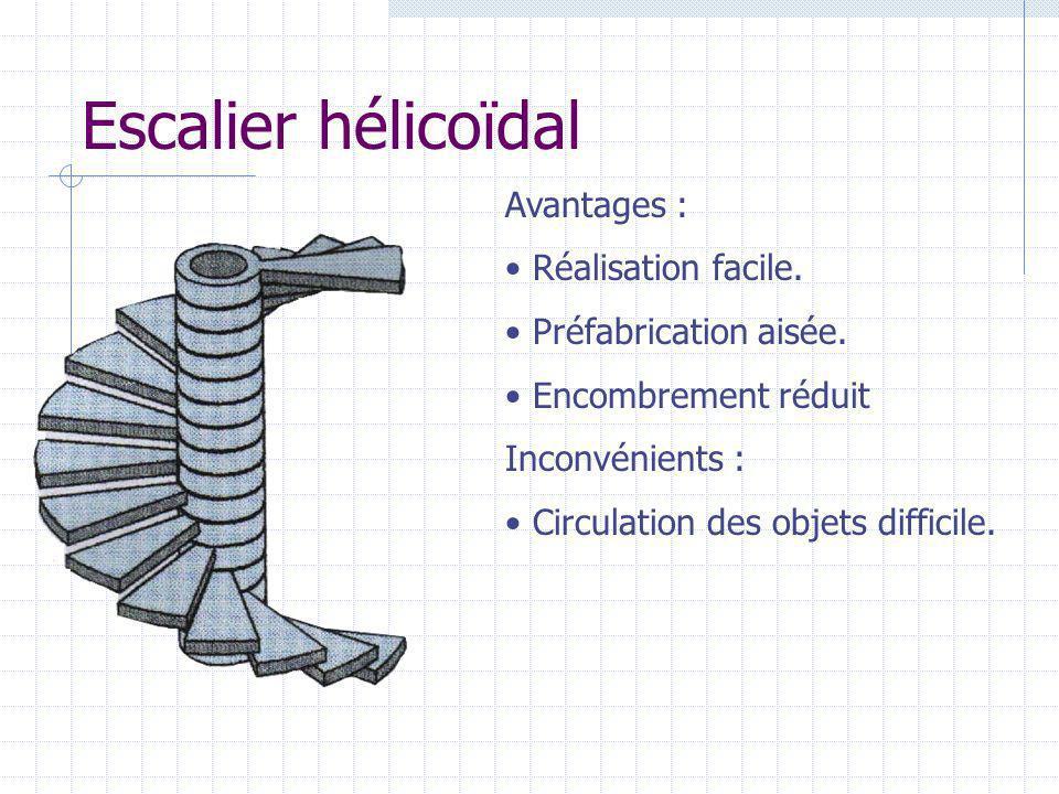 Escalier hélicoïdal Avantages : Réalisation facile.