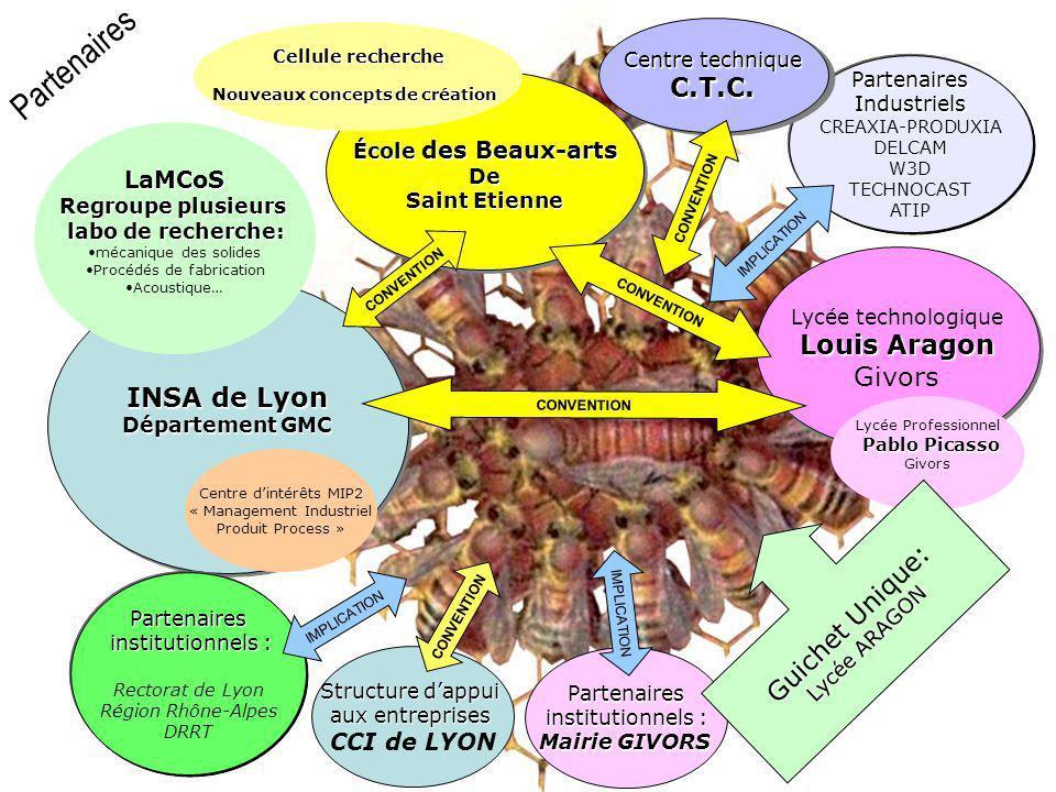 Partenaires C.T.C. Louis Aragon Givors INSA de Lyon Guichet Unique: