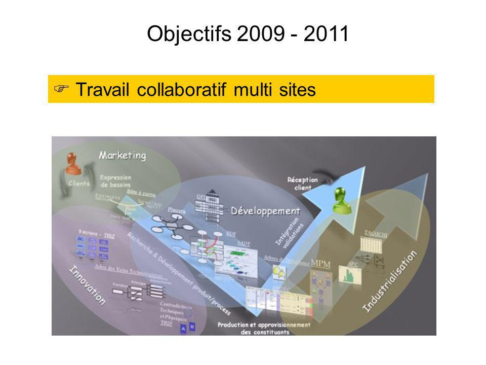 Objectifs 2009 - 2011 Travail collaboratif multi sites