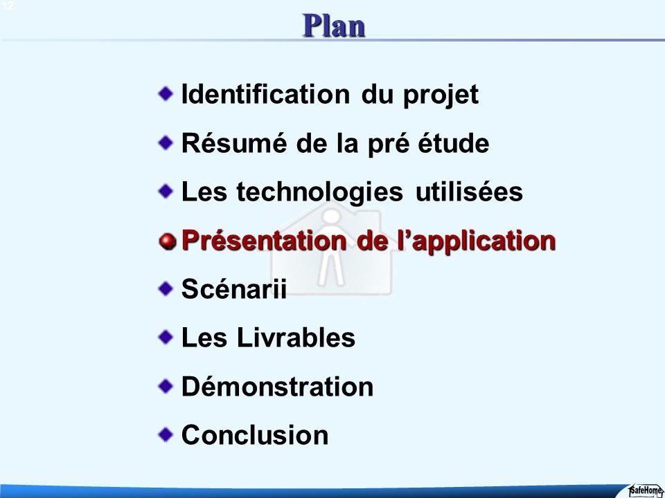Plan Identification du projet Résumé de la pré étude