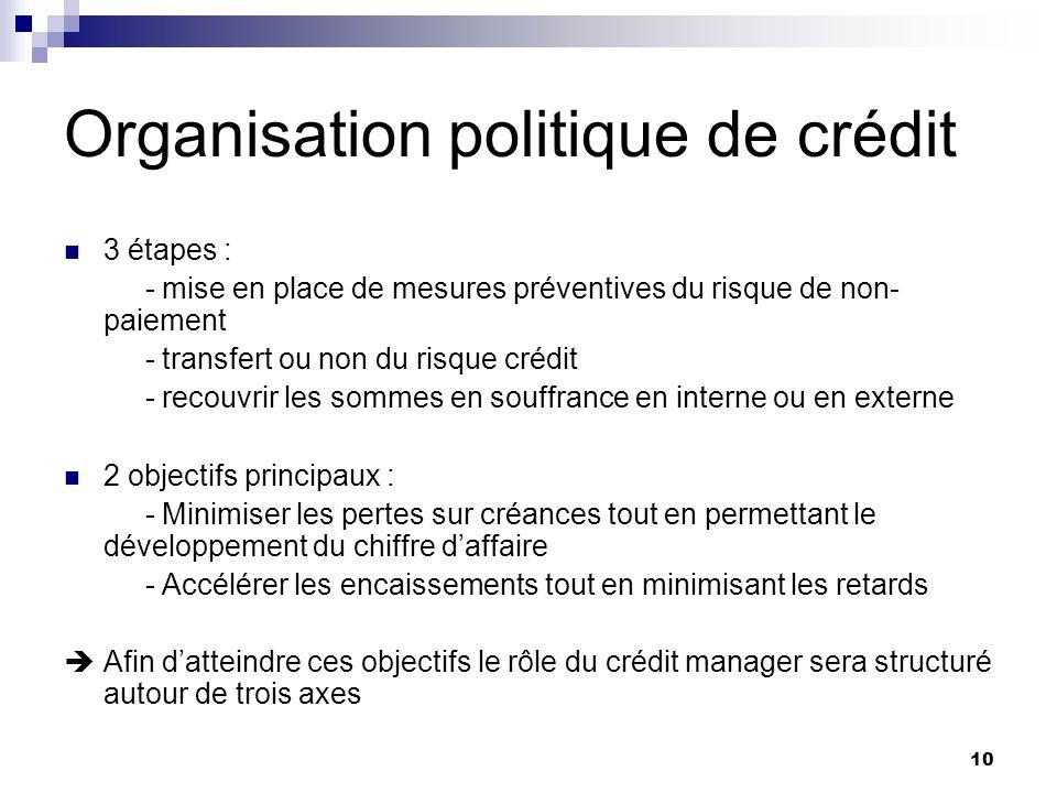 Organisation politique de crédit