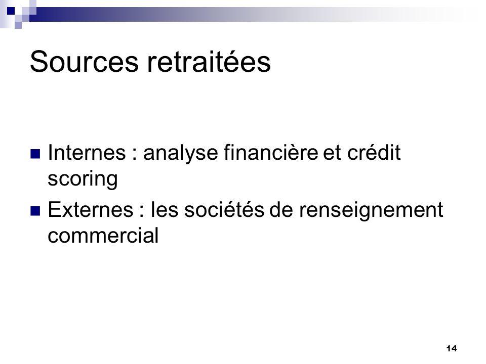 Sources retraitées Internes : analyse financière et crédit scoring