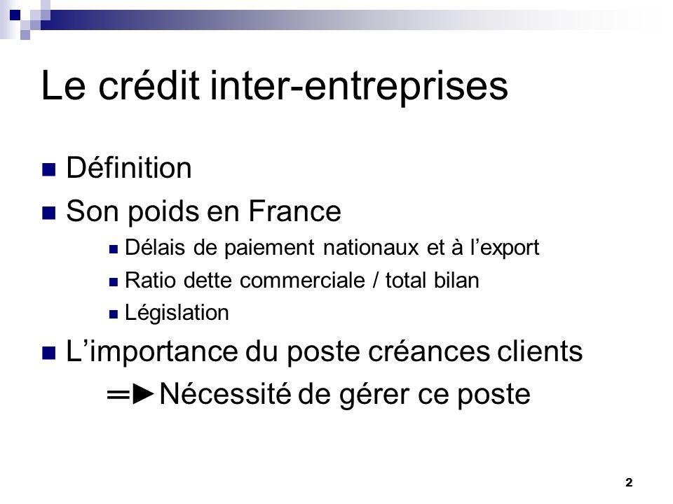 Le crédit inter-entreprises