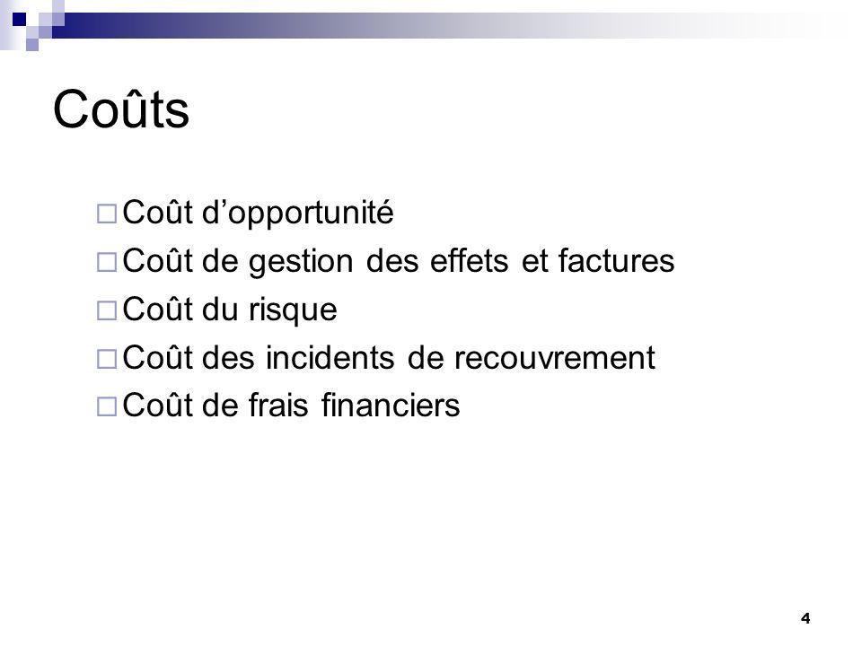 Coûts Coût d'opportunité Coût de gestion des effets et factures