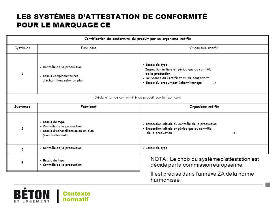 LES SYSTÈMES D'ATTESTATION DE CONFORMITÉ POUR LE MARQUAGE CE