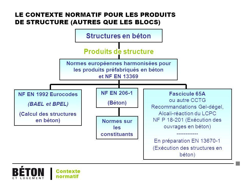 Structures en béton Produits de structure