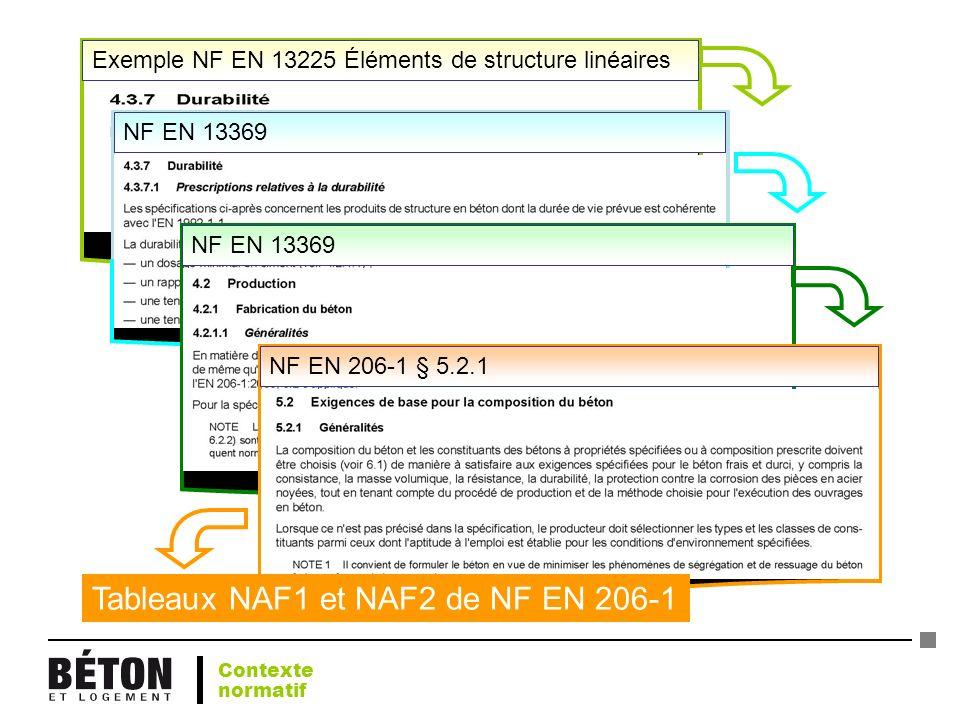 Tableaux NAF1 et NAF2 de NF EN 206-1