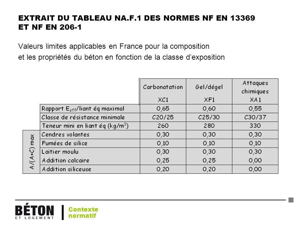 EXTRAIT DU TABLEAU NA.F.1 DES NORMES NF EN 13369 ET NF EN 206-1