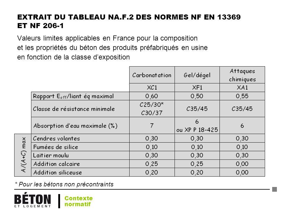 EXTRAIT DU TABLEAU NA.F.2 DES NORMES NF EN 13369 ET NF 206-1