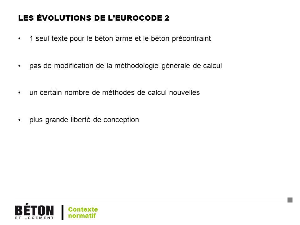 LES ÉVOLUTIONS DE L'EUROCODE 2