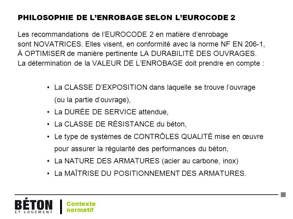 PHILOSOPHIE DE L'ENROBAGE SELON L'EUROCODE 2