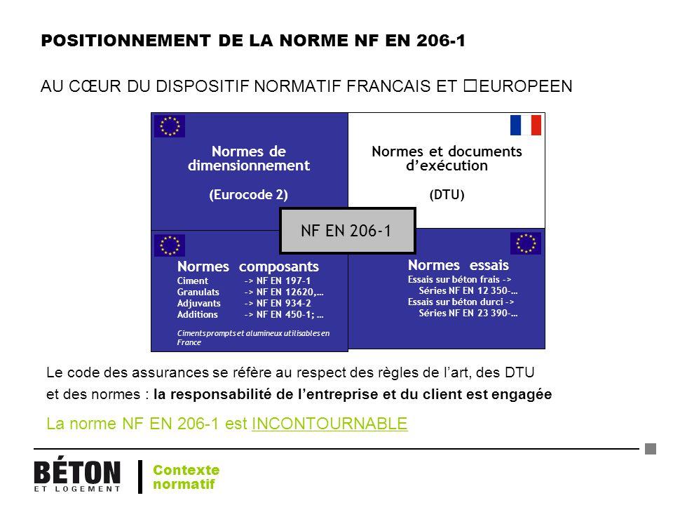 POSITIONNEMENT DE LA NORME NF EN 206-1